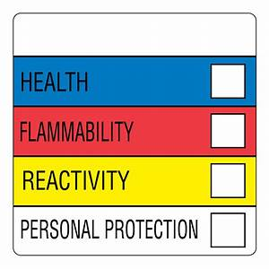 What is hmis and its purpose for Hmis label colors