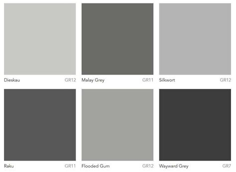 dulux most popular grey paint colours our big remodel