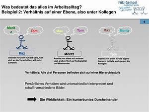 Kauf Auf Rechnung Was Bedeutet Das : ppt selbstbild und fremdbild powerpoint presentation id 454773 ~ Themetempest.com Abrechnung