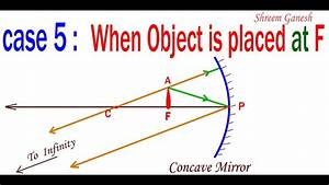 Ray Diagrams  When Object Is Place At Principal Focus Of A