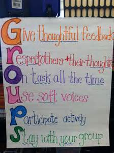 Group Work Anchor Chart