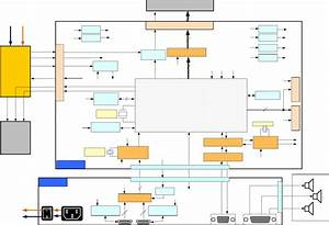 How Do I Create Block Diagrams In Microsoft Office Without