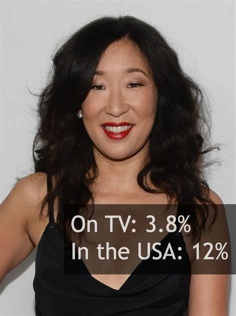 Asian Vs Hispanic Xxx Suck Cock