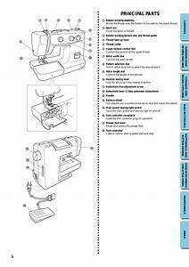 Knowing Your Sewing Machine  Principal Parts  Wing Y
