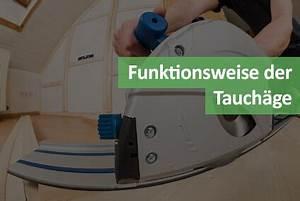Tauchsäge Oder Handkreissäge : funktionsweise der tauchs ge handkreiss ge ~ Yasmunasinghe.com Haus und Dekorationen
