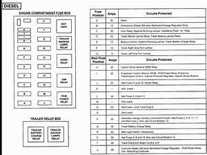2014 Ford F 250 Diesel Fuse Box Diagram
