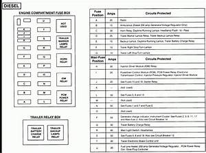 Fuse Box Diagram Ford F250