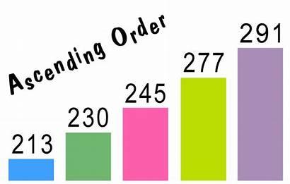 Ascending Descending Order Terms Math Numbers Maths