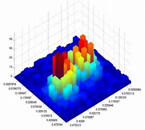 Matlab  Plot Cell Array With Mixed Type Of Data