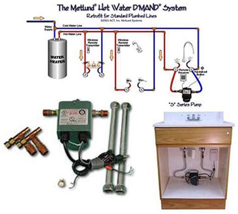 sink on demand recirculation tanknot tankless water heaters water delay