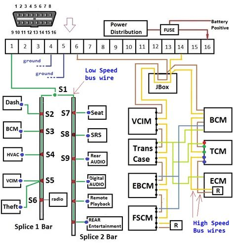 2007 Avalanche Tcm Wiring Diagram by Drnikonian Free Image For Wiring Diagrams And Engine