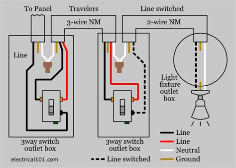 electrical bypass    switch    single pole switch    circuit
