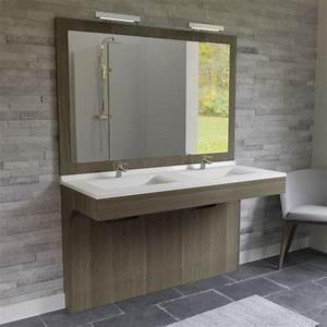 Double Vasque 140 Cm : salle de bain meuble salle de bain pmr ensemble complet prix discount ~ Melissatoandfro.com Idées de Décoration
