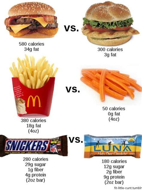 itips healthy tasteful food alternative  junk