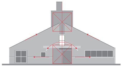 Robert Venturi's Vanna House, Geometric Analysis On Behance