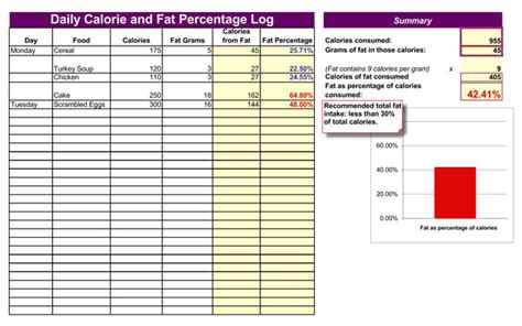 daily calories  fat log template  excel printable