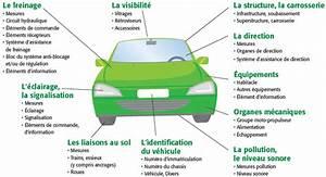 Peut On Vendre Un Véhicule Sans Controle Technique : la contre visite qu 39 est ce que c 39 est droits des automobilistes sur ~ Gottalentnigeria.com Avis de Voitures