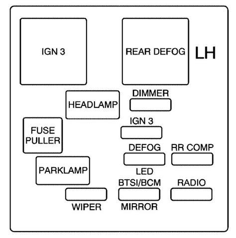 Saturn Series Fuses Box Diagram Auto