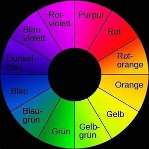 Gelbstich Entfernen Hausmittel : hausmittel gegen das orange im blonden haar gelbstich ~ Lizthompson.info Haus und Dekorationen