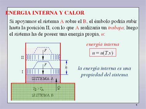 Energia Interna Termodinamica Primer Principio De La Termodin 225 Mica Presentaci 243 N