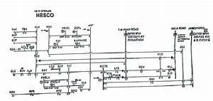 Single Line Key Diagram Of 132kv Hesco Interlink At Wind