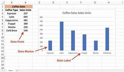 Excel Points Labels Showing Chart Elements Worksheet