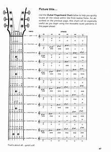 434 Best Images About Musiikki  Kitara   Guitar On Pinterest