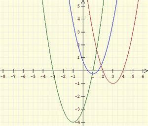 Quadratische Funktionen Scheitelpunkt Berechnen : bungen zum umwandeln von quadratischen funktionen ~ Themetempest.com Abrechnung