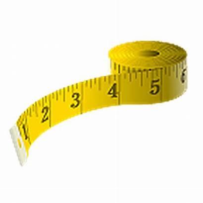 Measurement Performance Measuring Tools Bpm Types Importance