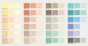 Wandfarben Selber Mischen Tabelle : naturbauhof wand und deckenfarben ~ Watch28wear.com Haus und Dekorationen