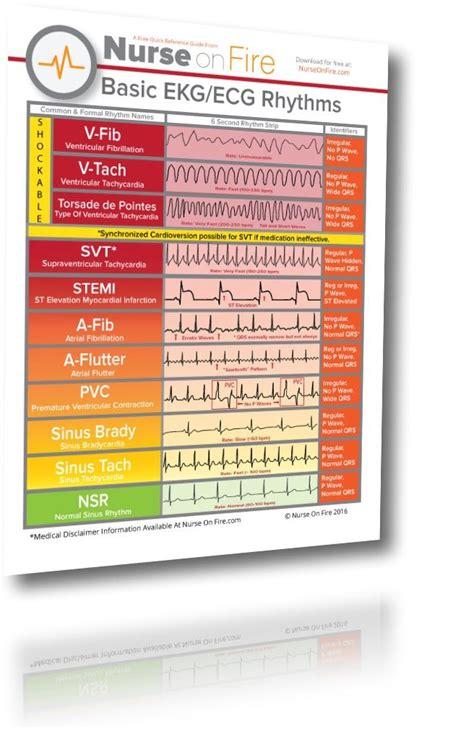 nursing ekg cheat sheet great for new nurses to identify