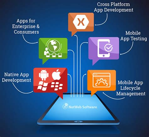 Mobile Apps Development Software by Mobile App Development Enterprise Mobile App Development