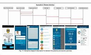 Interactive Diagram Description To Declare The Patient U0026 39 S Activities