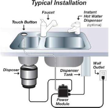 waste king  disposer sink top switch  fiber optic