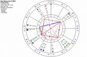 Nancy Reagan Astrology Chart Prettyluckygirl