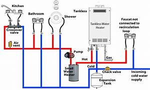 Electric Water Heater Thermostat Wiring Diagram Have A
