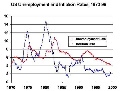 us bureau of labor statistics cpi balancing act for employers in today 39 s labor market a