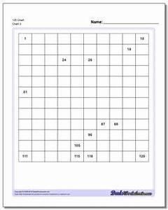 Addition And Subtraction Chart Printable 120 Chart