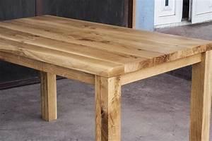 Rustikale Esstische Holz : gartenbank holz massiv rustikal ~ Michelbontemps.com Haus und Dekorationen