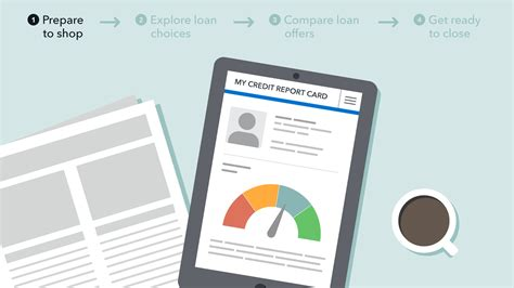 credit bureau protection buying a home the is to check your credit