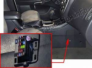 How To Find Fuse Box In Car