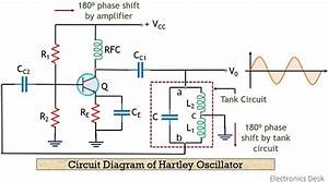 What Is Hartley Oscillator  Definition  Working Principle