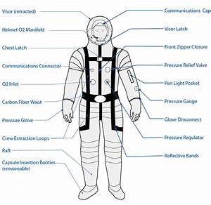 Final Frontier Design U0026 39 S 3g Space Suit By Ted Southern