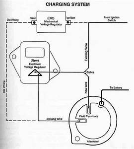 1970 Chrysler Plymouth Alternator Wiring Diagram Wiring Diagrams Chatter Chatter Chatteriedelavalleedufelin Fr
