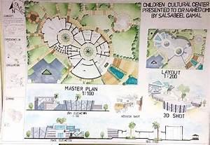 Desgin Presentation Sheets  With Images