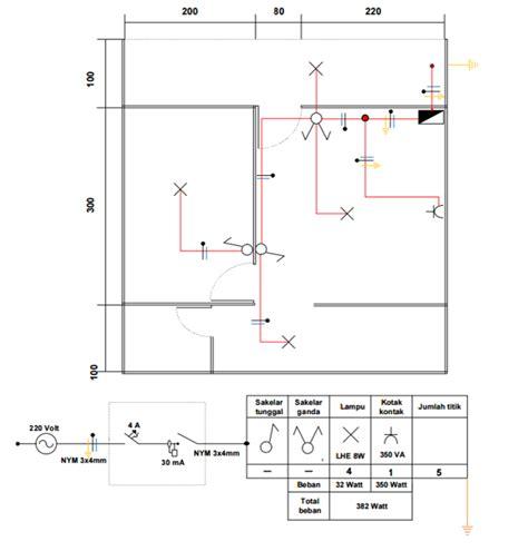 gambar rangkaian instalasi rumah sederhana wiring diagram