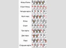 Правила игры в покер покер в картинках, скачать правила