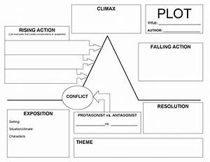 cima strategic case study price creative writing a2 coursework creative writing describing room