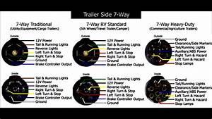 7 Way Semi Truck Plug Wiring Diagram