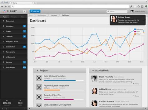 Admin Site Template Black by Web Design Website Site Simple Clean Interface Analytics
